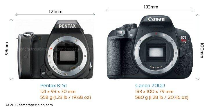 So sánh máy ảnh Canon EOS 7D và Pentax K-S1