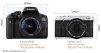 So sánh máy ảnh Fujifilm X-E2 và Canon EOS 750D