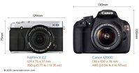 So sánh máy ảnh Fujifilm X-E2 và Canon EOS 1200D