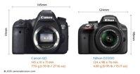 So sánh máy ảnh Nikon D3300 và Canon EOS 6D