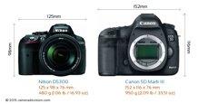 So sánh máy ảnh Nikon D5300 và Canon EOS 5Ds