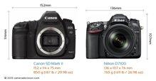 So sánh máy ảnh Nikon D7100 và Canon EOS 5Ds