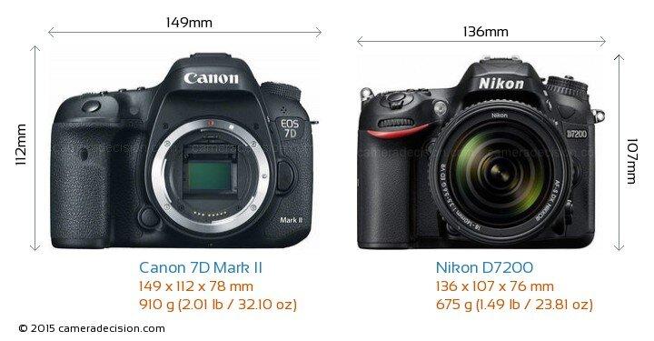 So sánh máy ảnh Nikon D7200 và Canon EOS 750D