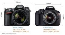 So sánh máy ảnh Nikon D7200 và Canon EOS 1200D