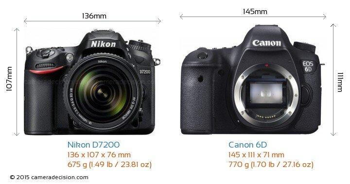 So sánh máy ảnh Nikon D7200 và Canon EOS 6D