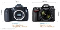 So sánh máy ảnh Nikon D7200 và Canon EOS 60D