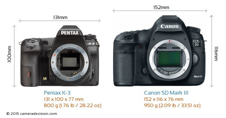 So sánh máy ảnh Pentax K-3 II và Canon EOS 5D III