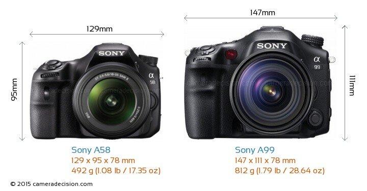So sánh máy ảnh Sony A58 và Sony A99