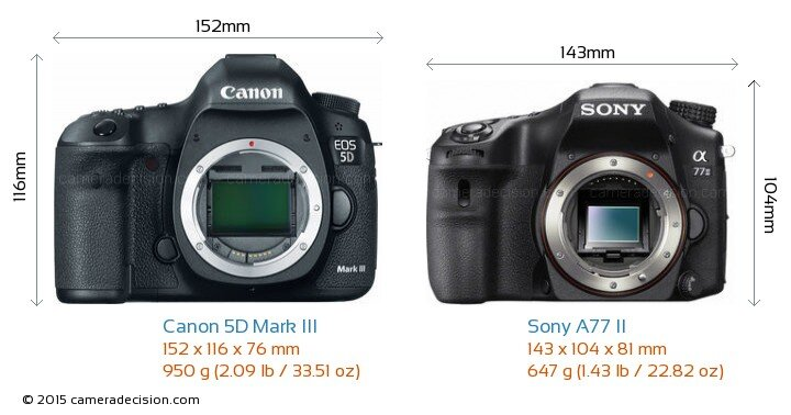 So sánh máy ảnh Sony A77 II và Canon EOS 5D III