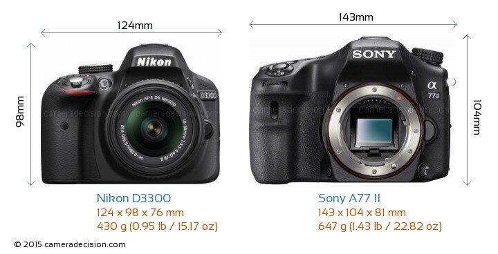 So sánh máy ảnh Sony A77 II và Nikon D3300