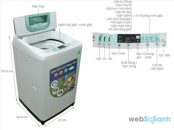 So sánh máy giặt 8kg giá 5 triệu Hitachi SF-80P và Electrolux EWT8541