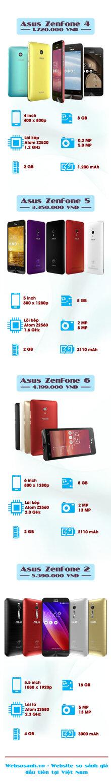 So sánh sự nâng cấp trên các dòng smartphone Asus Zenfone