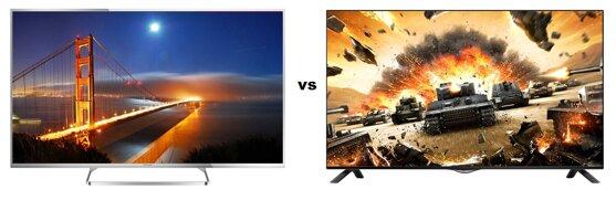 So sánh Tivi LED 3D Panasonic TH-50AS700V và Tivi LED LG 55UB820T