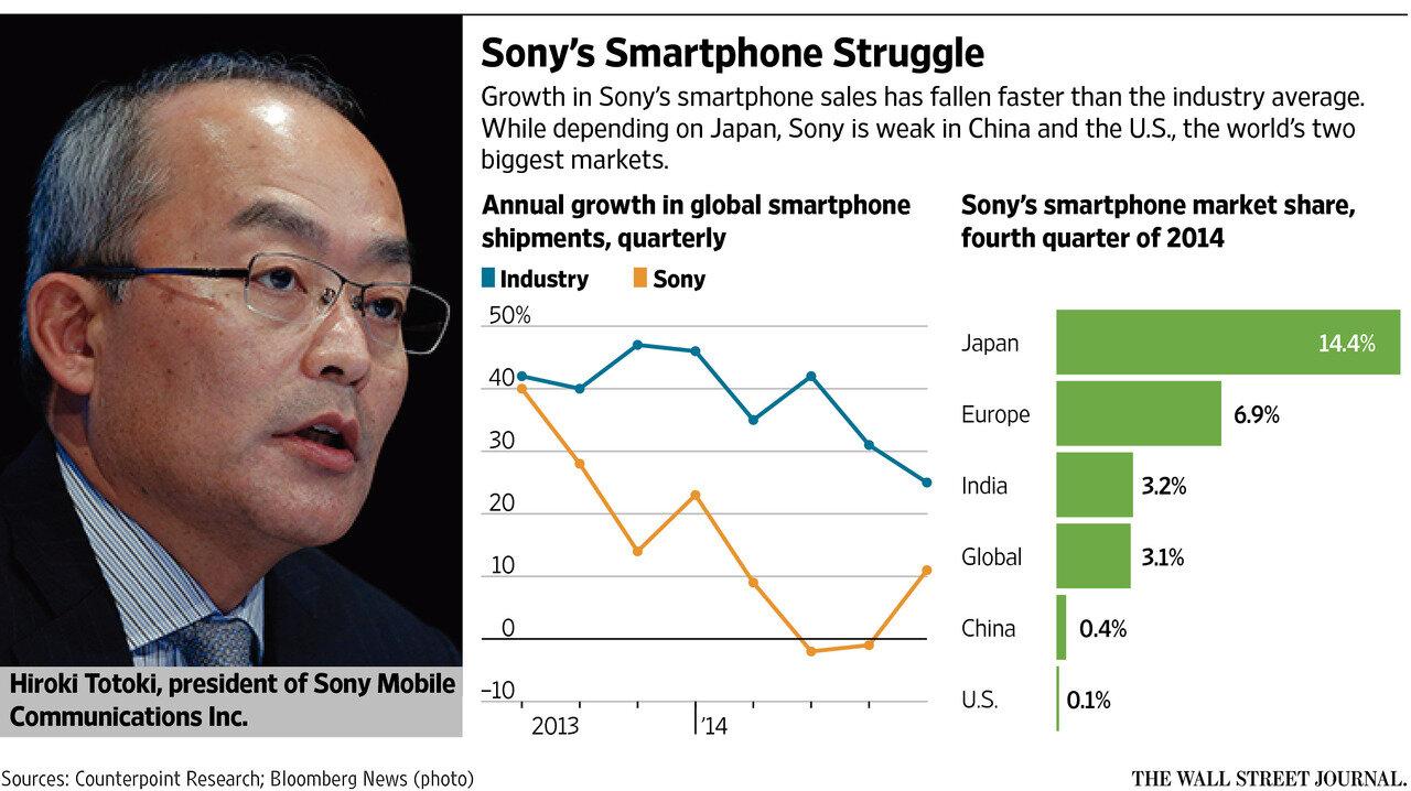 Sony khẳng định hãng sẽ không từ bỏ mảng di động