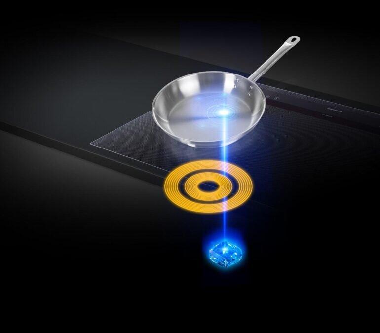 Những công nghệ của bếp điện từ thông minh