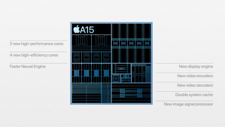 review chip A15 trên iphone 13