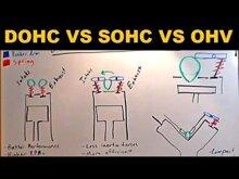 Sự khác biệt giữa xe sử dụng SOHC và xe sử dụng DOHC
