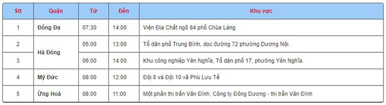 Lịch cắt điện ngày 17/12/2017 trên địa bàn toàn thành phố Hà Nội