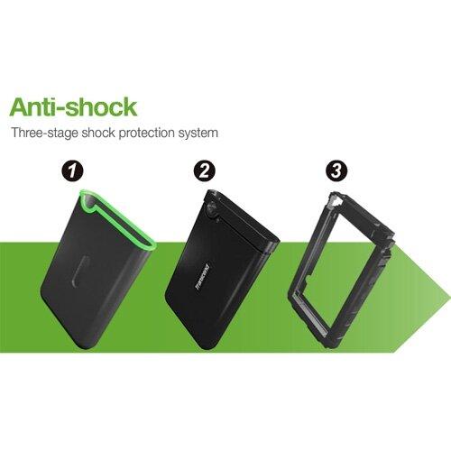 Tại sao Ổ cứng cắm ngoài Transcend StoreJet 25M3, 1TB, USB 3.0 tốt nhất? (Phần 1)