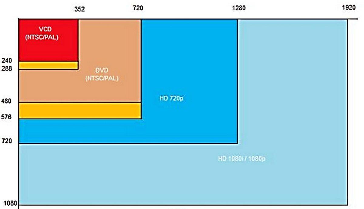Tìm hiểu các loại độ phân giải màn hình trên điện thoại, smartphone