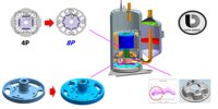 Tìm hiểu công nghệ Digital Inverter – máy nén biến tần 8 cực trên máy lạnh Samsung