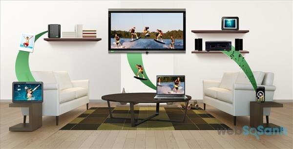 Tìm hiểu kết nối DLNA phổ biến trên các dòng Smart tivi hiện nay
