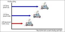 Tìm hiểu về hệ thống phanh CBS trên xe máy