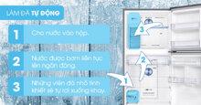 Tìm hiểu về tủ lạnh Samsung tự làm đá
