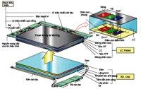 Tivi LCD là gì? Top 5 tv LCD giá rẻ 32 inch, góc rộng dưới 6 triệu
