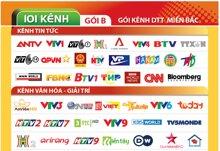 Tổng hợp các kênh truyền hình An Viên