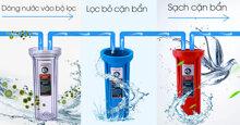Top 3 máy lọc nước RO chất lượng tốt bán chạy nhất năm 2018