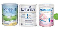 Top 3 sữa dê Nga tốt cho bé kinh tế cho mẹ