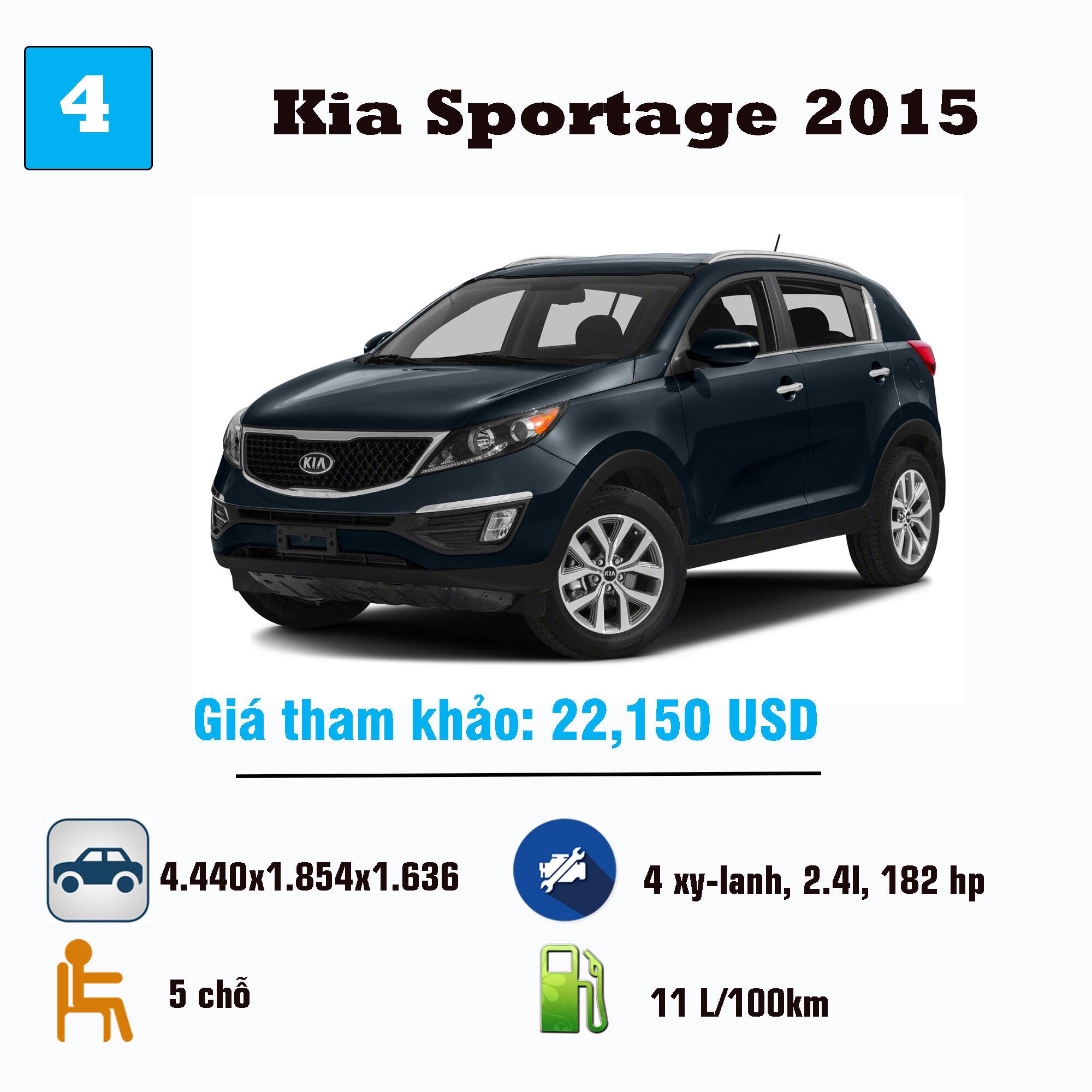 Top 5 chiếc ô tô SUV cỡ nhỏ tốt nhất năm 2015