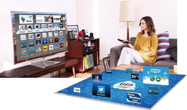 Top 6 giao diện smart tivi tân tiến nhất trên thế giới (P2)