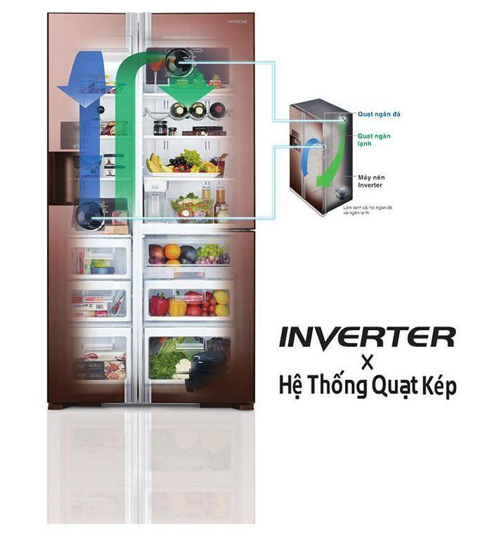 Kết hợp công nghệ biến tần inverter với hệ thống quạt kép