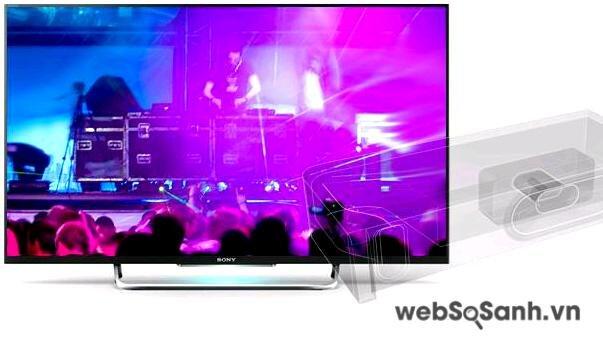 TV LED Sony KDL40W600B: Khám phá muôn vàn nội dung trực tuyến