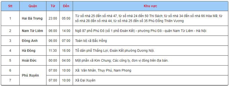 Lịch cắt điện ngày 18/12/2017 trên địa bàn toàn thành phố Hà Nội