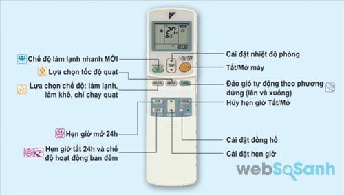 sử dụng điều hòa làm máy hút ẩm