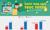 """Websosanh.vn vào cuộc chống Khuyến Mại """"ảo"""" tại Online Friday 2015"""