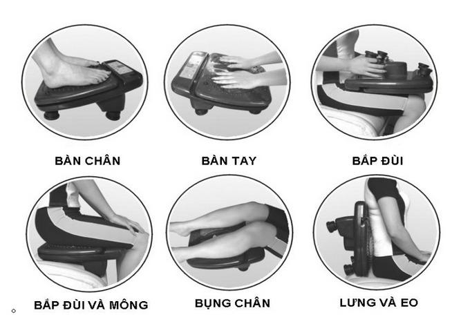 Máy có thể massage nhiều bộ phận trên cơ thể