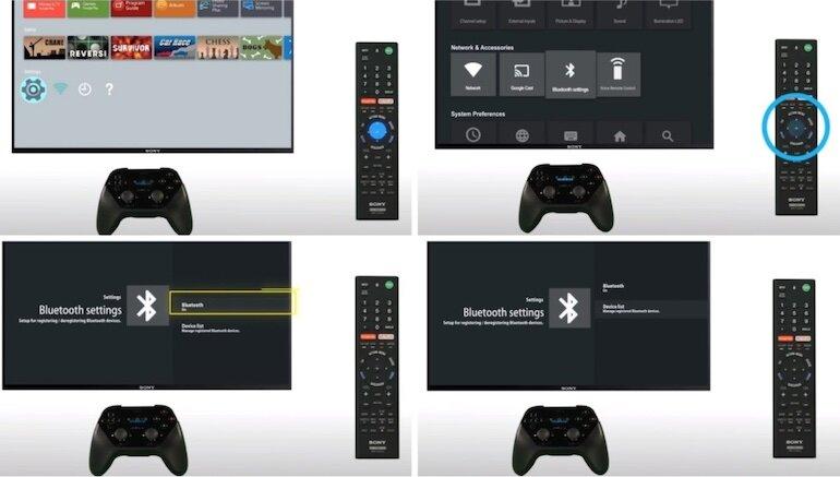 Công nghệ Bluetooth đang được sử dụng rộng rãi trong các thiết bị tivi