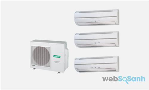 Công thức tính công suất tiêu thụ điện của máy lạnh điều hòa multi