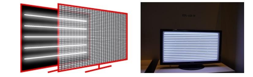 tivi lcd sử dụng ánh sáng từ đèn huỳnh quang