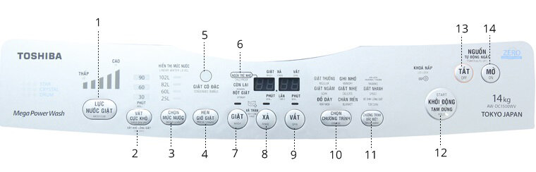 Ý nghĩa các nút chức năng trên bảng điều khiển máy giặt Toshiba