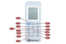Ý nghĩa các phím chức năng trên remote điều khiển điều hòa máy lạnh Electrolux
