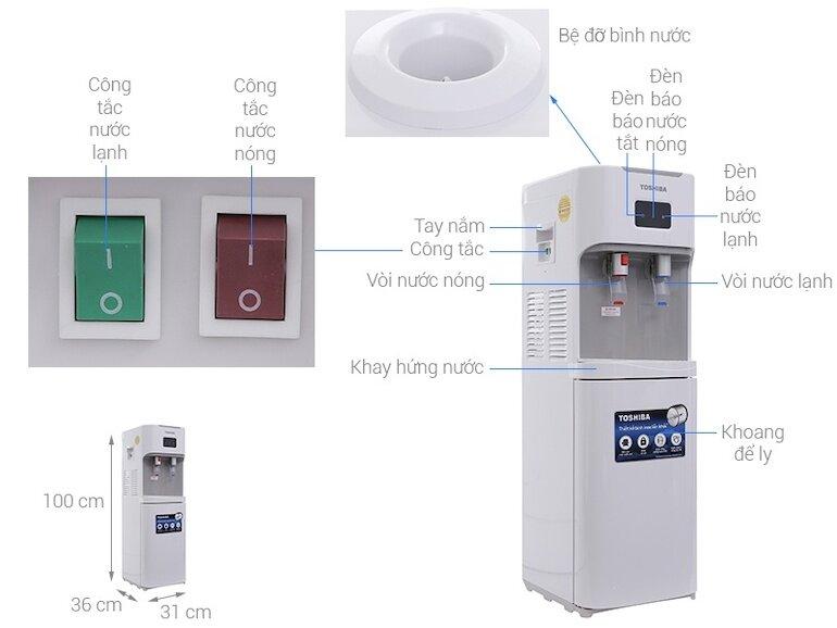 Những tính năng nổi bật của cây nước nóng lạnh Toshiba rwf-w1664tv(w)