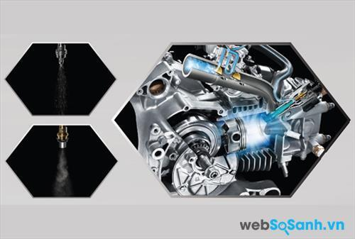 Động cơ YMJET - FI mới của Yamaha Nouvo