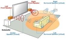 Tìm hiểu những công nghệ âm thanh tạo nên chất lượng tuyệt hảo của tivi Sony