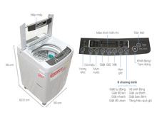 Máy giặt giá 5 triệu Sanyo hay LG phù hợp hơn với gia đình bạn ?