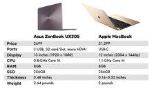 ZenBook UX305 liệu có hấp dẫn hơn MacBook 12 inch?